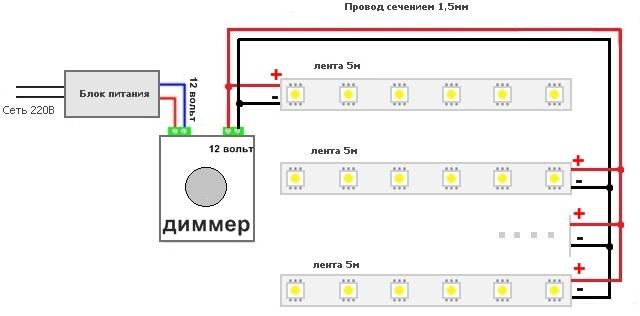 Схема установки и подключения диммера для светодиодной ленты