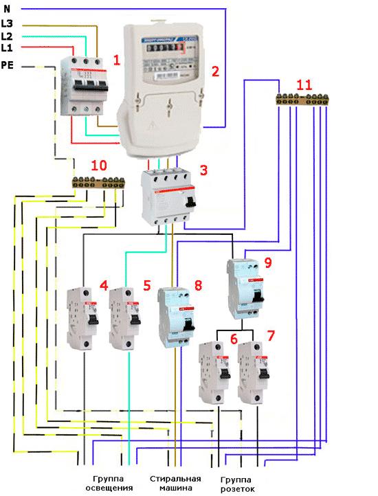 Схема подключения трёхфазного электрощита