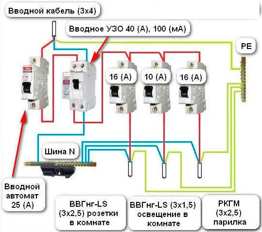Схема подключения электрощита в бане